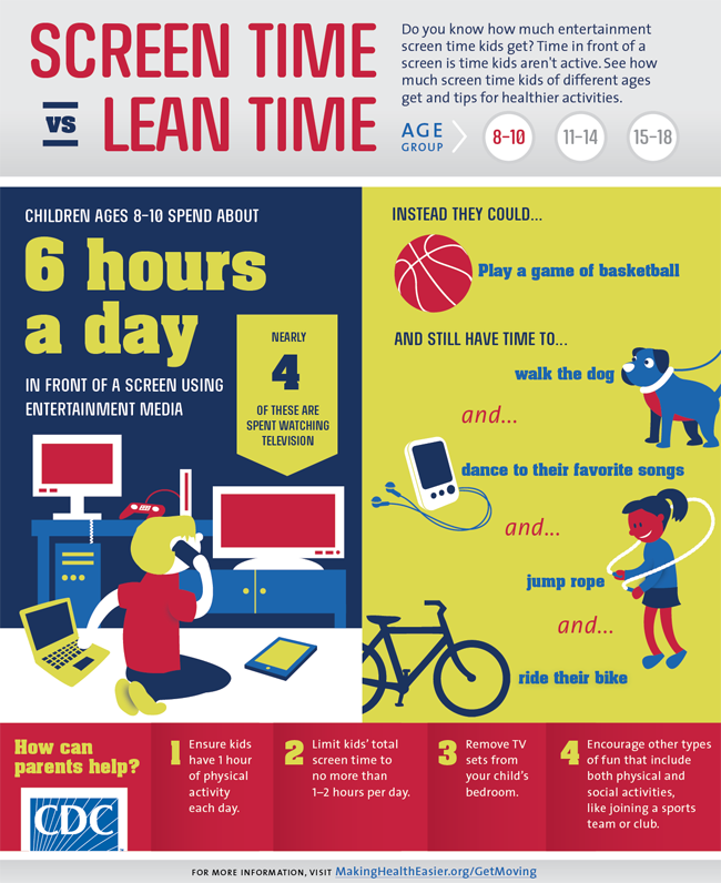 How Many Hours Of Screen Time For Kids